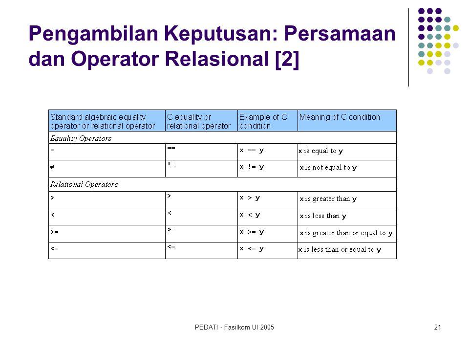 Pengambilan Keputusan: Persamaan dan Operator Relasional [2]